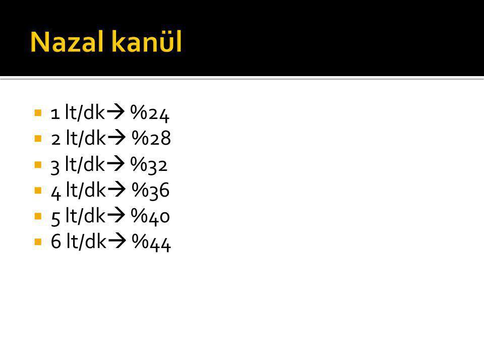 Nazal kanül 1 lt/dk %24 2 lt/dk %28 3 lt/dk %32 4 lt/dk %36