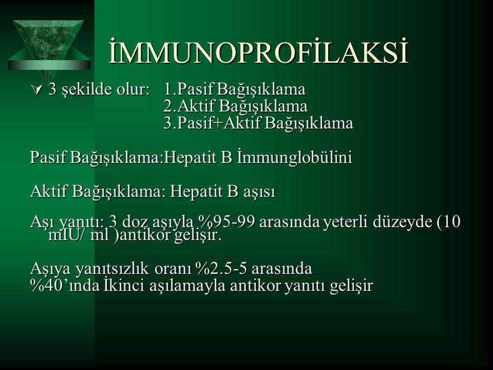İMMUNOPROFİLAKSİ 3 şekilde olur: 1.Pasif Bağışıklama