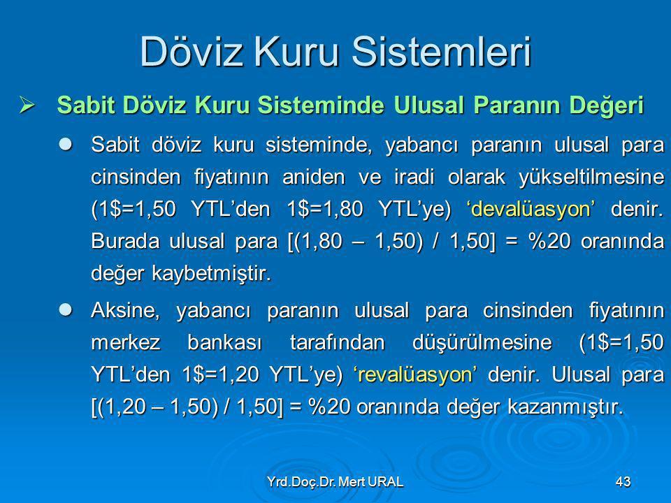 Döviz Kuru Sistemleri Sabit Döviz Kuru Sisteminde Ulusal Paranın Değeri.