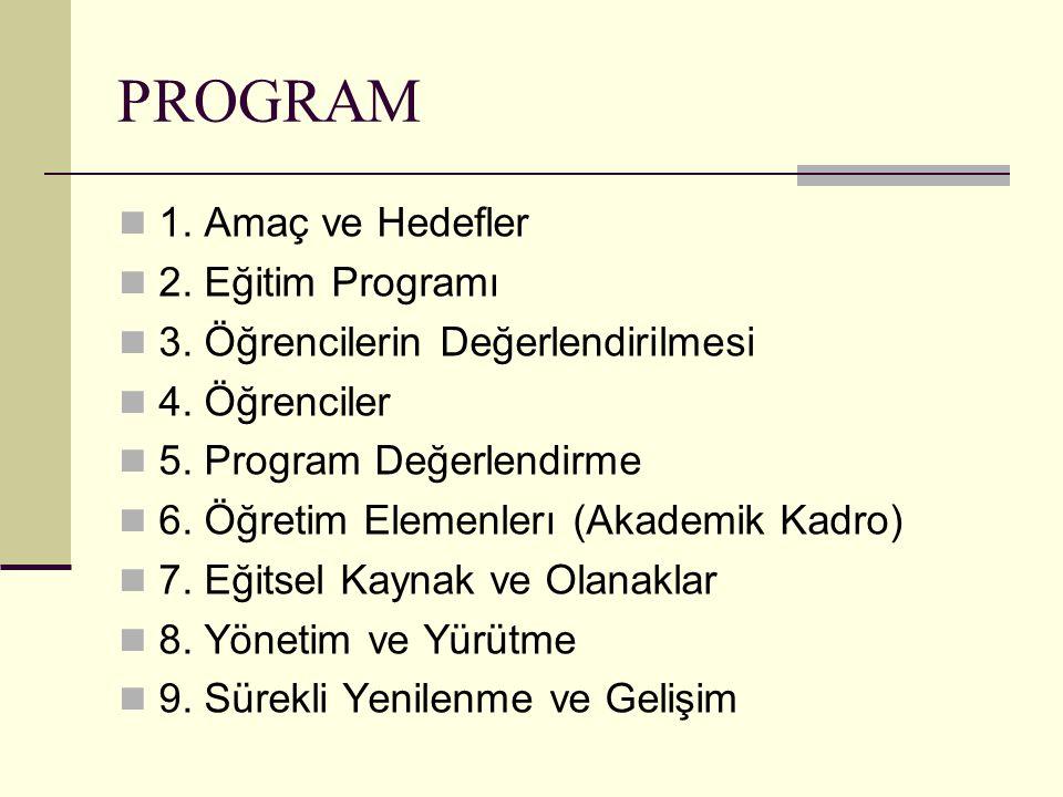 PROGRAM 1. Amaç ve Hedefler 2. Eğitim Programı