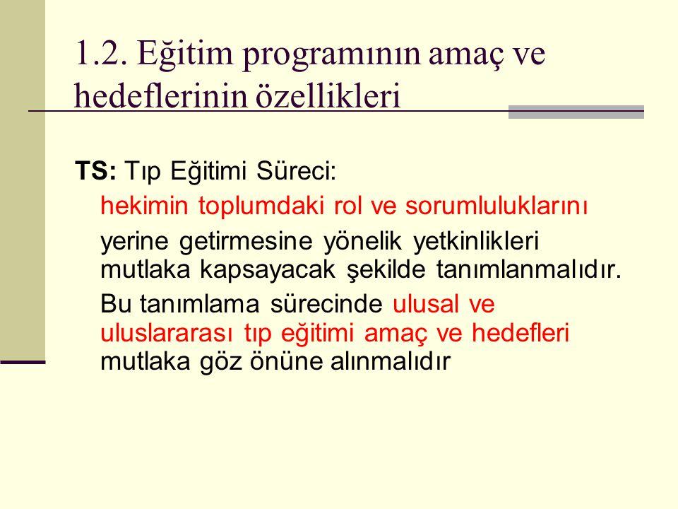 1.2. Eğitim programının amaç ve hedeflerinin özellikleri
