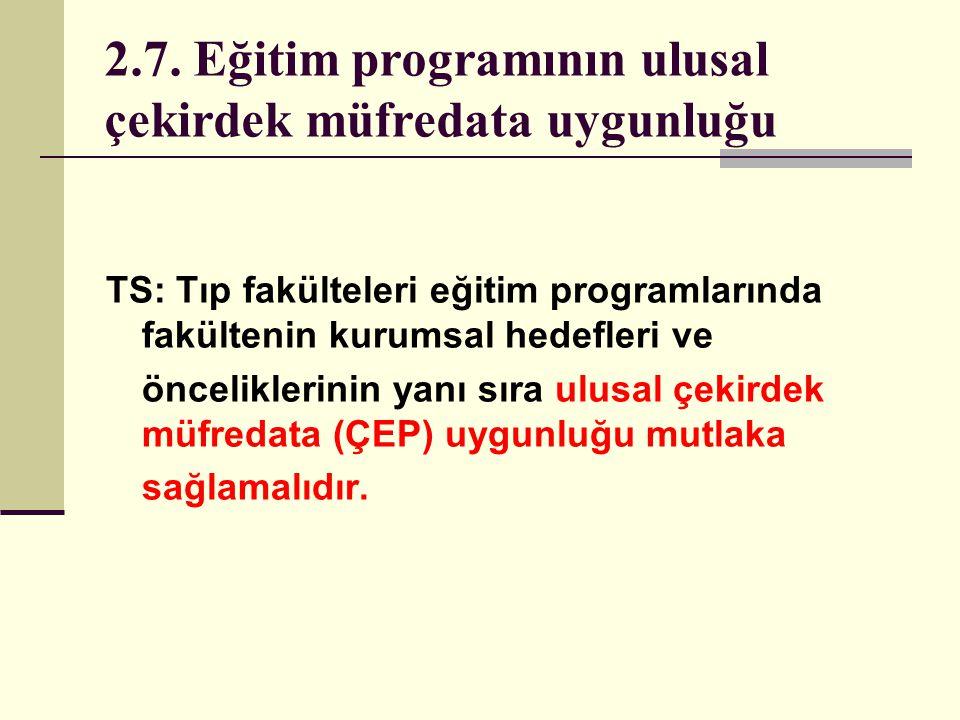 2.7. Eğitim programının ulusal çekirdek müfredata uygunluğu