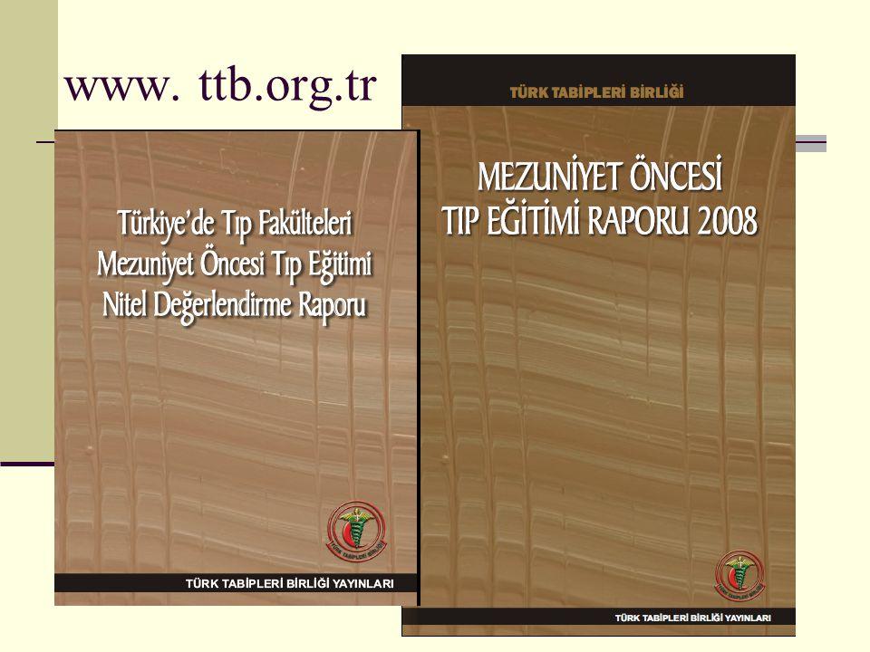 www. ttb.org.tr
