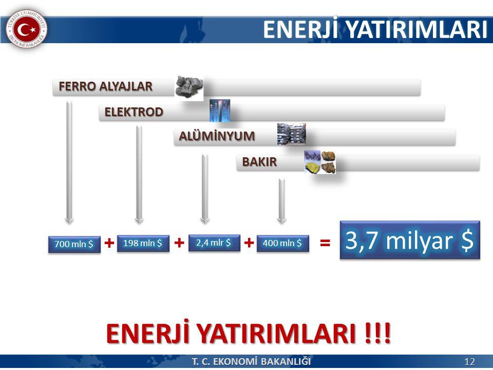 ENERJİ YATIRIMLARI !!! ENERJİ YATIRIMLARI 3,7 milyar $ + + + =