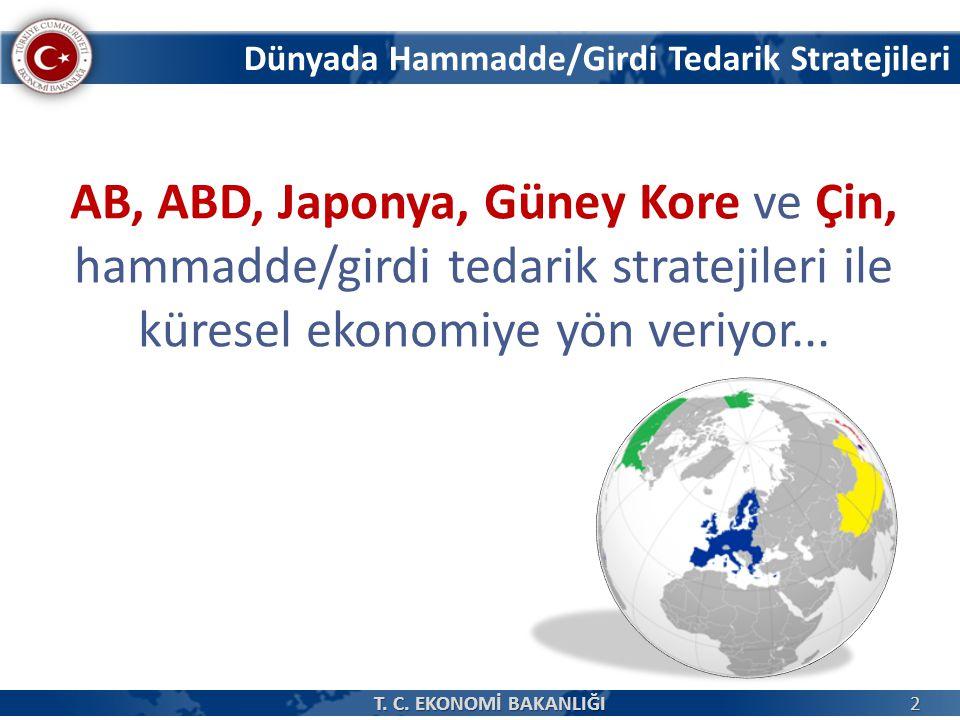 Dünyada Hammadde/Girdi Tedarik Stratejileri