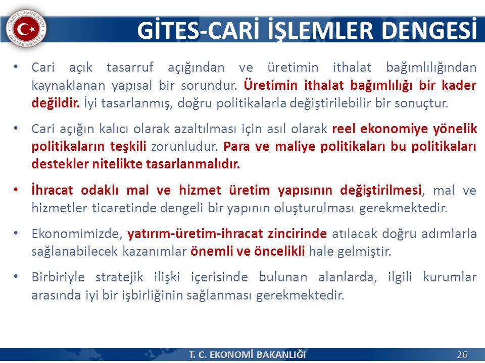 GİTES-CARİ İŞLEMLER DENGESİ