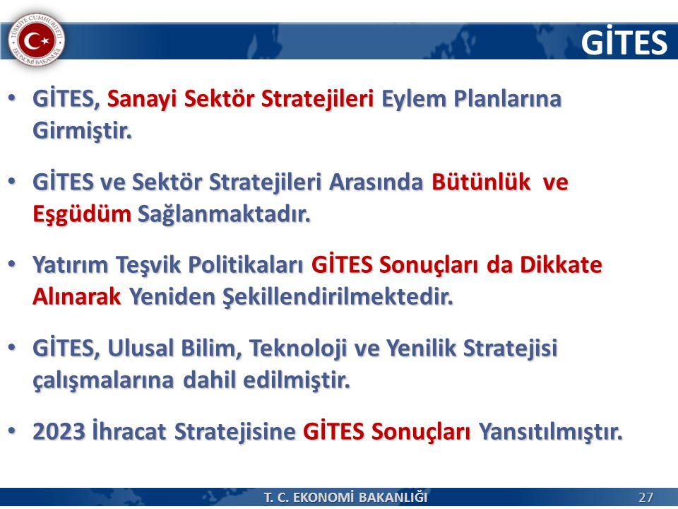 GİTES GİTES, Sanayi Sektör Stratejileri Eylem Planlarına Girmiştir.