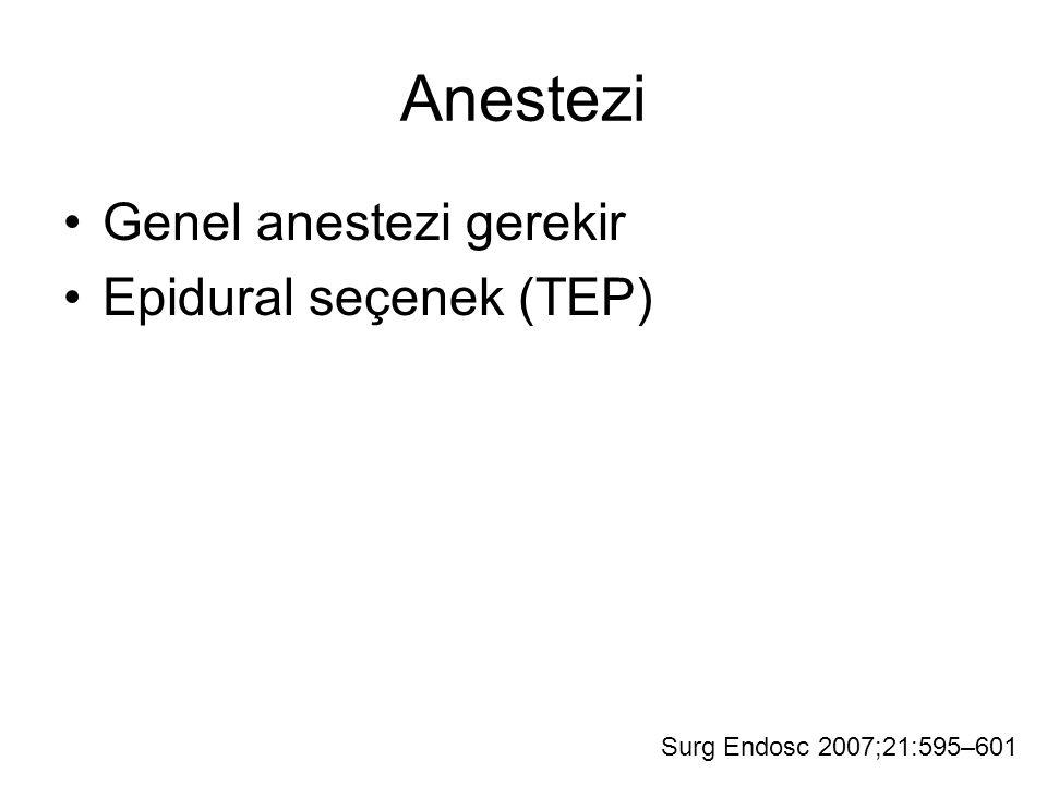 Anestezi Genel anestezi gerekir Epidural seçenek (TEP)