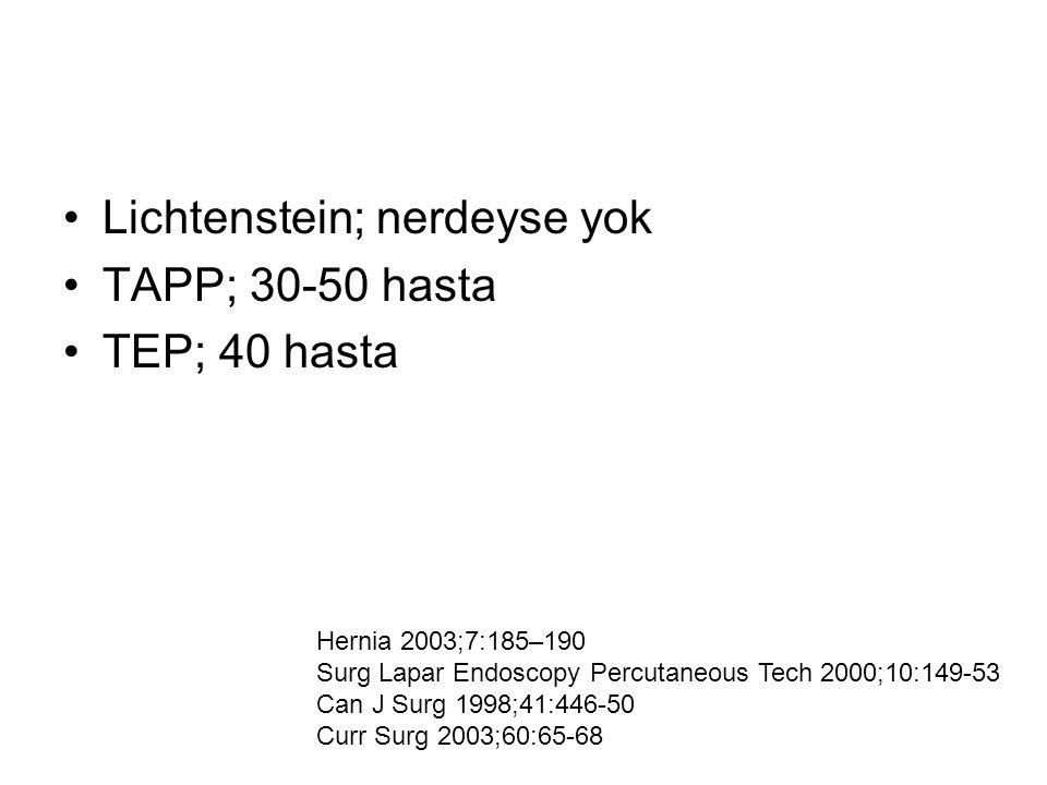 Lichtenstein; nerdeyse yok TAPP; 30-50 hasta TEP; 40 hasta