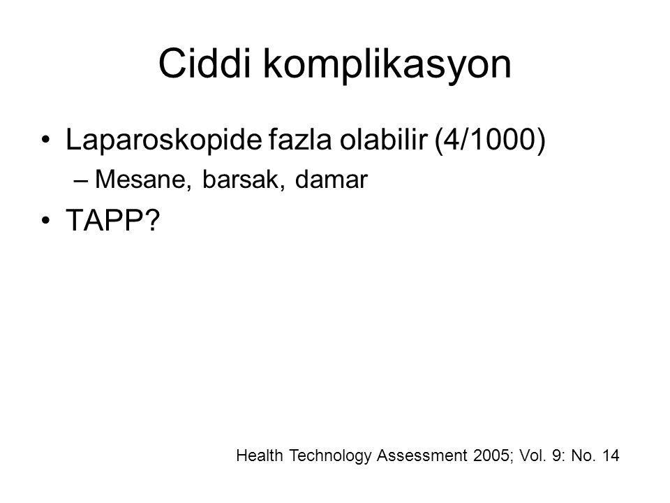 Ciddi komplikasyon Laparoskopide fazla olabilir (4/1000) TAPP