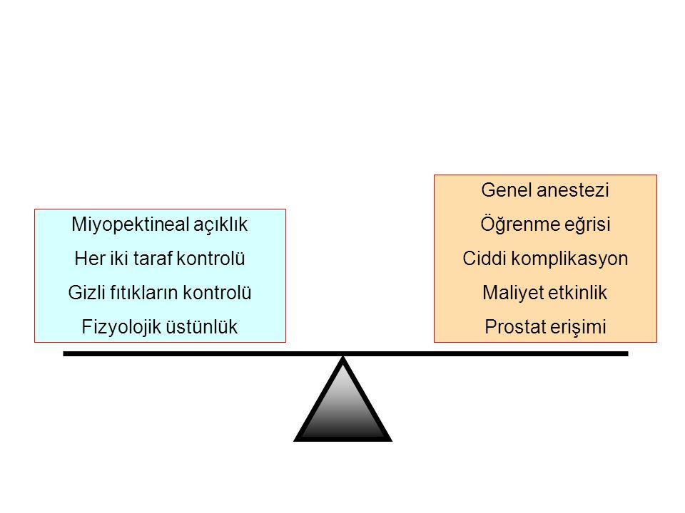 Miyopektineal açıklık Her iki taraf kontrolü Gizli fıtıkların kontrolü