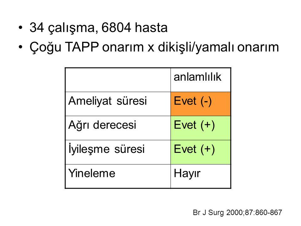 Çoğu TAPP onarım x dikişli/yamalı onarım