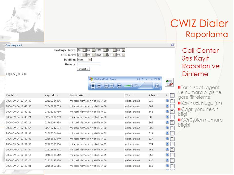 CWIZ Dialer Raporlama Call Center Ses Kayıt Raporları ve Dinleme