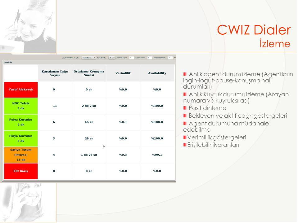 CWIZ Dialer İzleme. Anlık agent durum izleme (Agentların login-logut-pause-konuşma hali durumları)