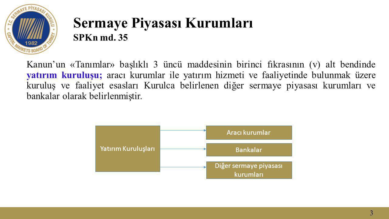 Sermaye Piyasası Kurumları SPKn md. 35