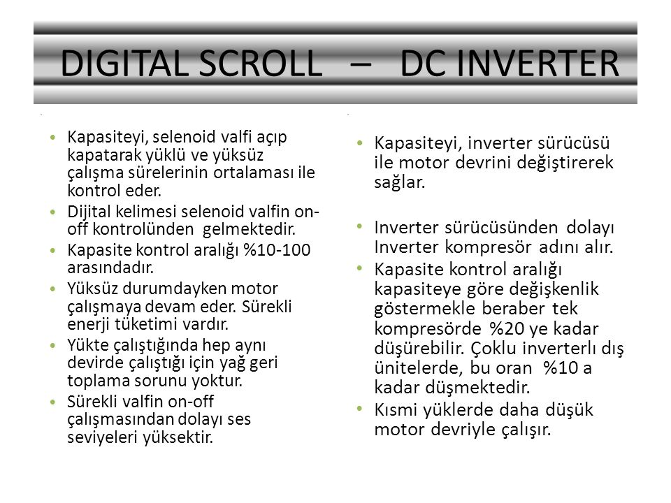 DIGITAL SCROLL – DC INVERTER