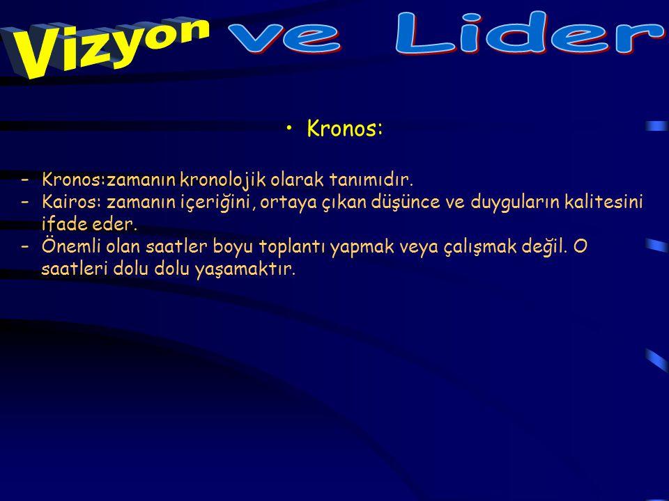 ve Lider Vizyon Kronos: Kronos:zamanın kronolojik olarak tanımıdır.