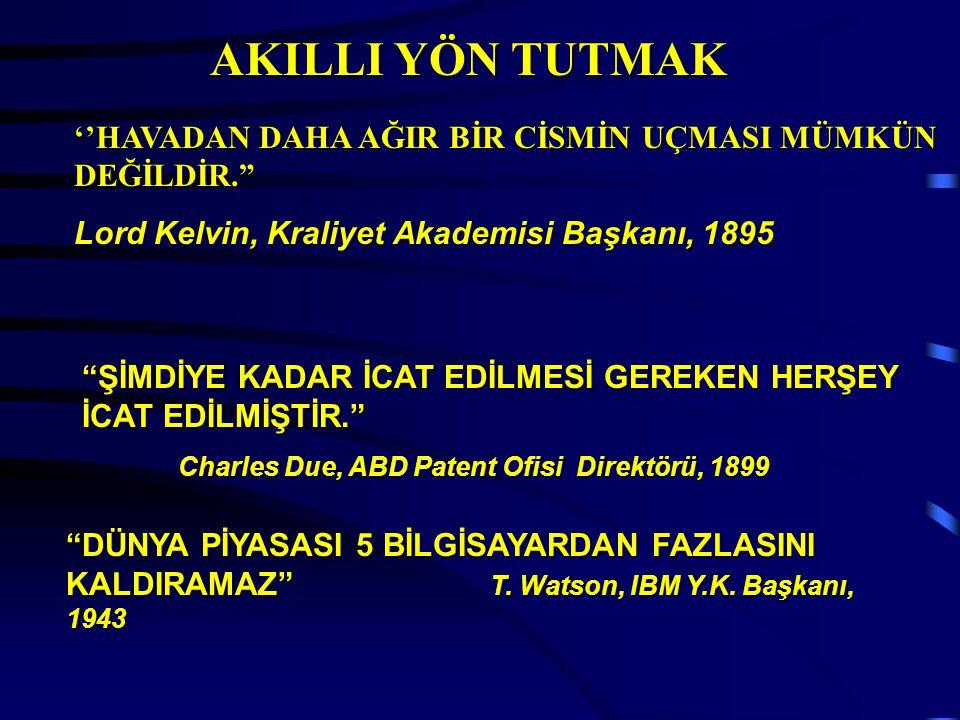 AKILLI YÖN TUTMAK ''HAVADAN DAHA AĞIR BİR CİSMİN UÇMASI MÜMKÜN DEĞİLDİR. Lord Kelvin, Kraliyet Akademisi Başkanı, 1895.