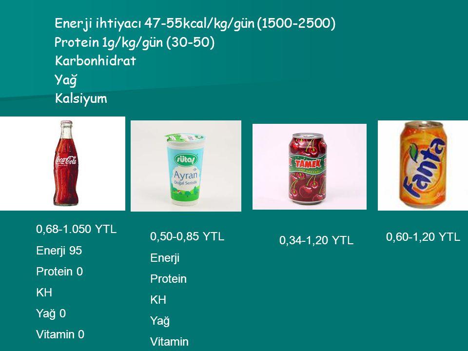 Enerji ihtiyacı 47-55kcal/kg/gün (1500-2500) Protein 1g/kg/gün (30-50)