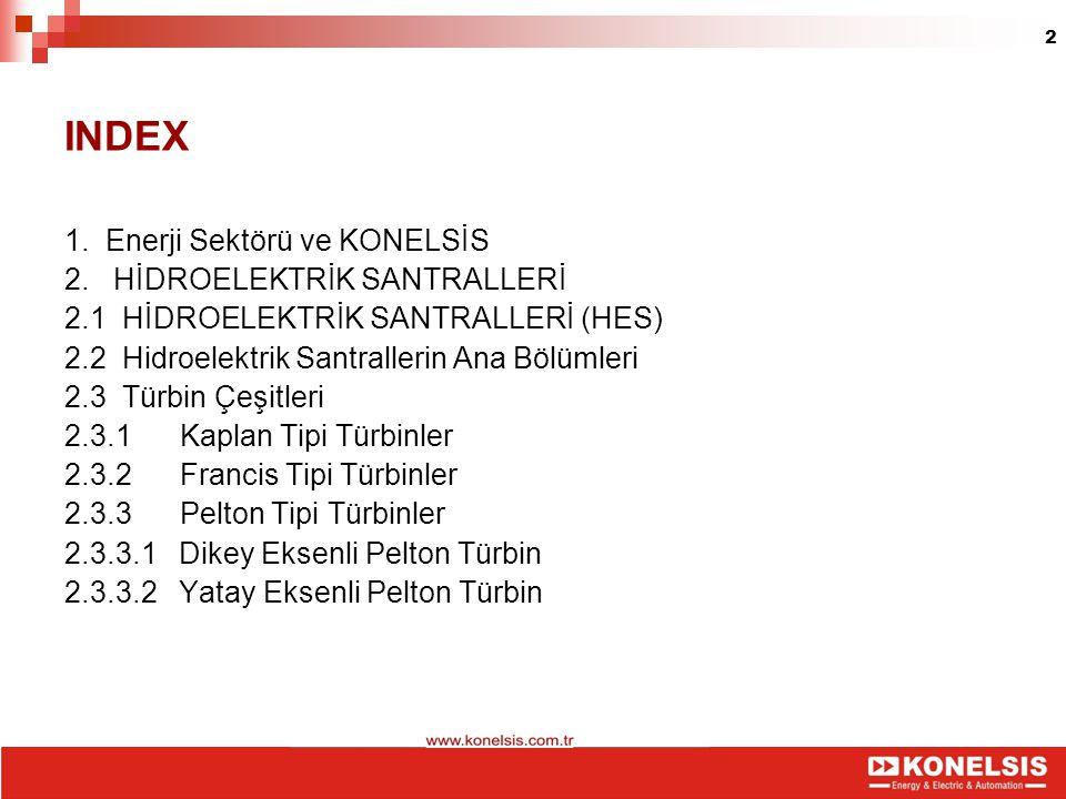 INDEX 1. Enerji Sektörü ve KONELSİS 2. HİDROELEKTRİK SANTRALLERİ