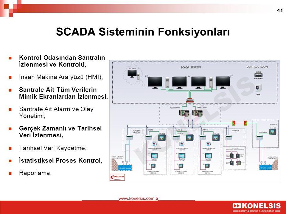 SCADA Sisteminin Fonksiyonları