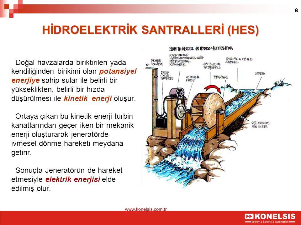 HİDROELEKTRİK SANTRALLERİ (HES)