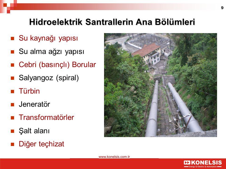 Hidroelektrik Santrallerin Ana Bölümleri