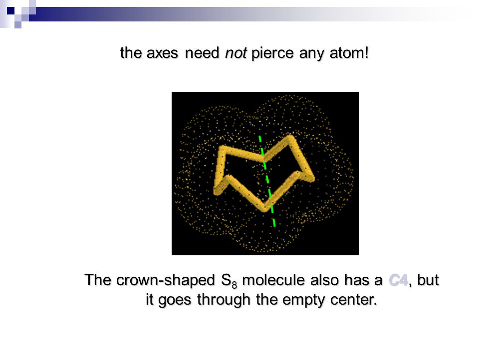 the axes need not pierce any atom!