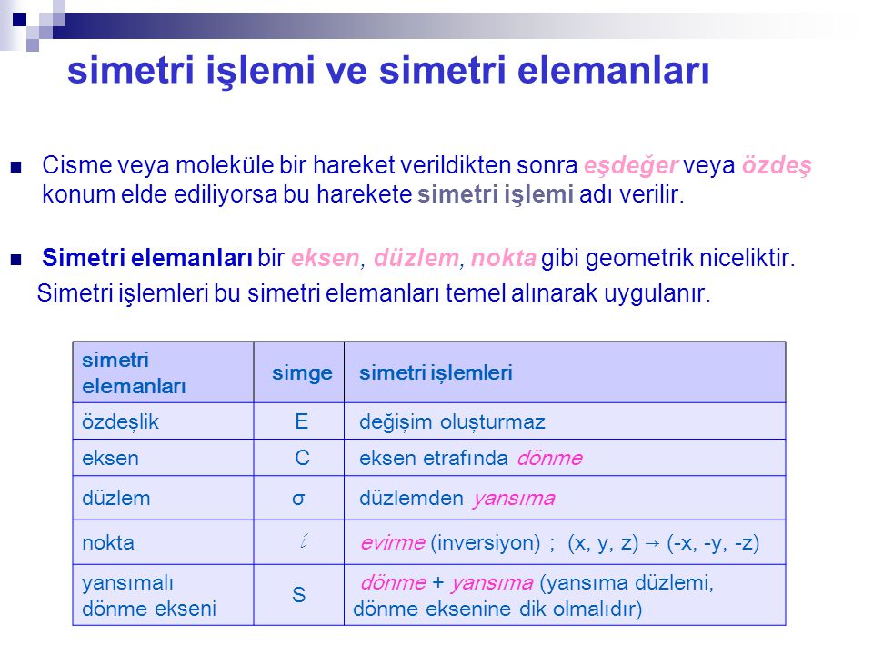 simetri işlemi ve simetri elemanları