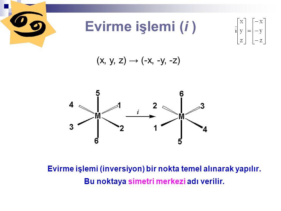 Evirme işlemi (i ) (x, y, z) → (-x, -y, -z)