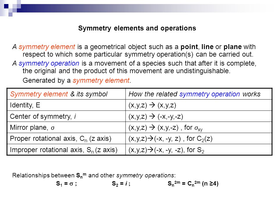 Symmetry elements and operations
