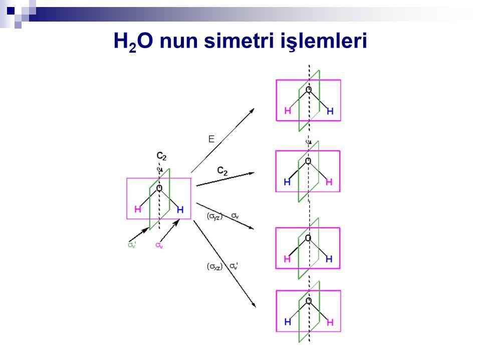 H2O nun simetri işlemleri