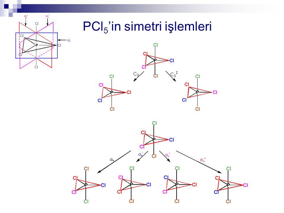 PCl5'in simetri işlemleri
