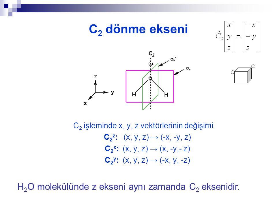 C2 dönme ekseni H2O molekülünde z ekseni aynı zamanda C2 eksenidir.