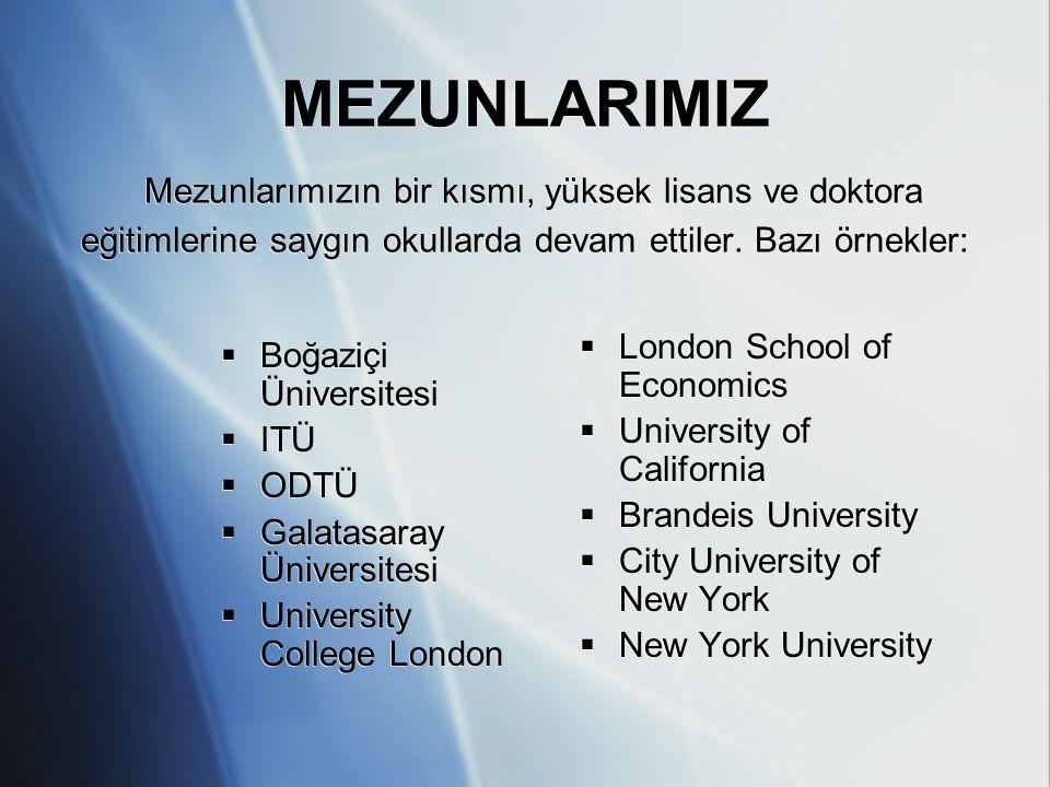MEZUNLARIMIZ Mezunlarımızın bir kısmı, yüksek lisans ve doktora eğitimlerine saygın okullarda devam ettiler. Bazı örnekler: