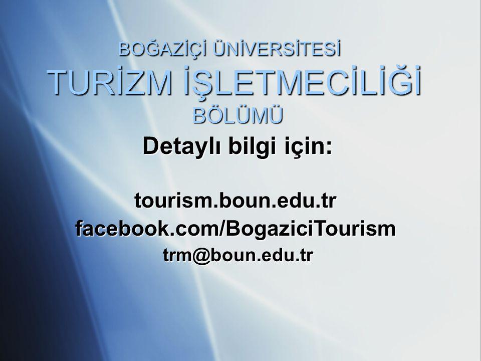 facebook.com/BogaziciTourism