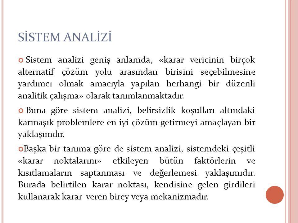 SİSTEM ANALİZİ