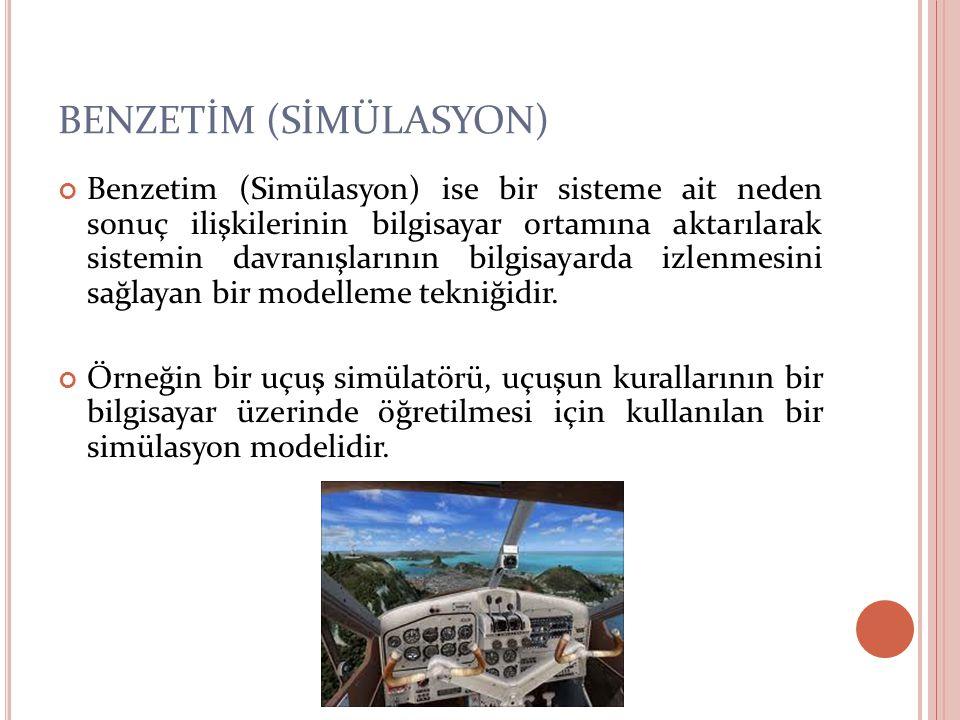 BENZETİM (SİMÜLASYON)