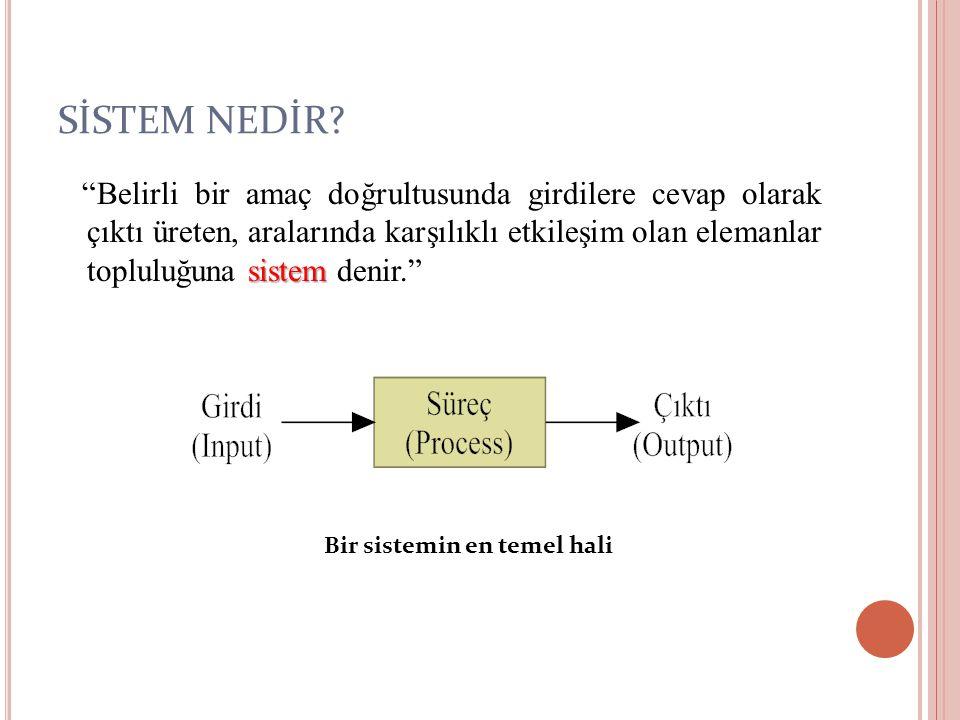 Bir sistemin en temel hali