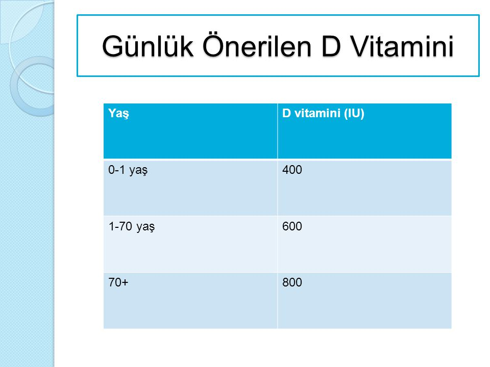 Günlük Önerilen D Vitamini