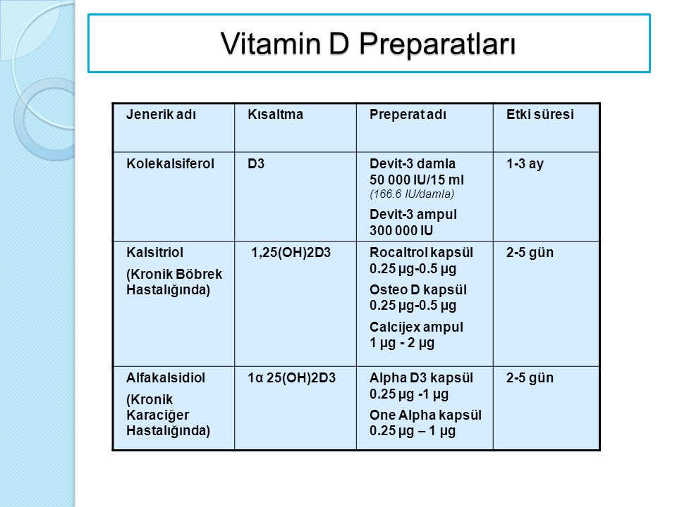 Vitamin D Preparatları