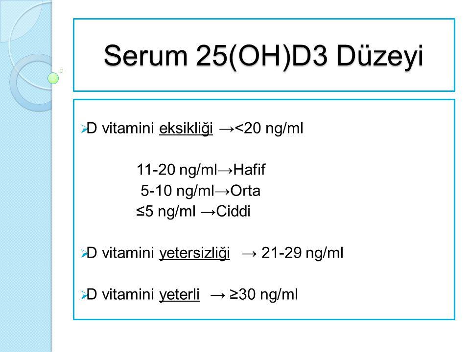 Serum 25(OH)D3 Düzeyi D vitamini eksikliği →<20 ng/ml