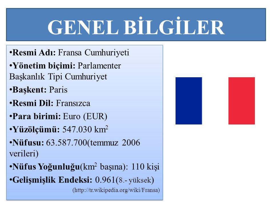 GENEL BİLGİLER Resmi Adı: Fransa Cumhuriyeti