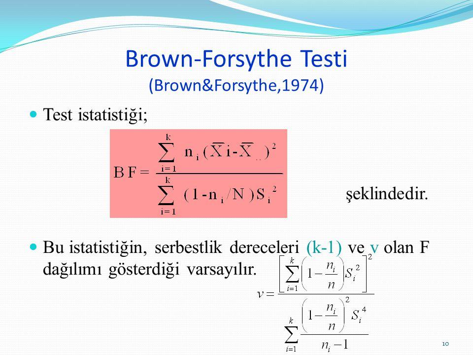 Brown-Forsythe Testi (Brown&Forsythe,1974)