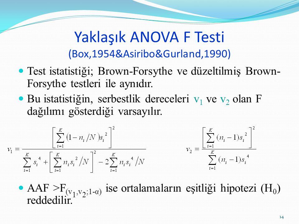 Yaklaşık ANOVA F Testi (Box,1954&Asiribo&Gurland,1990)