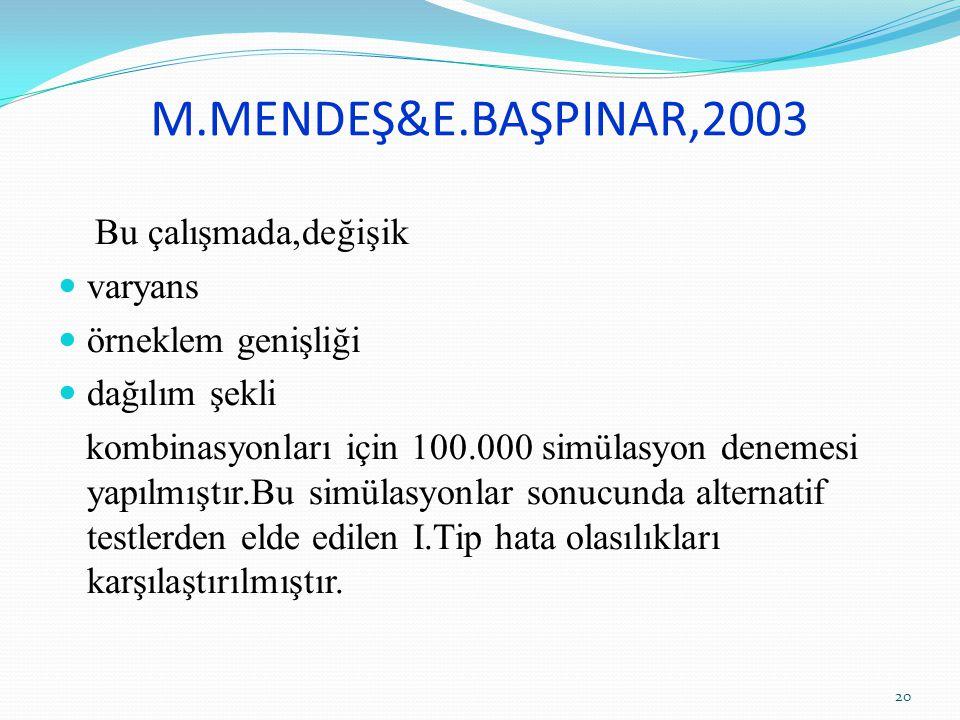 M.MENDEŞ&E.BAŞPINAR,2003 Bu çalışmada,değişik varyans