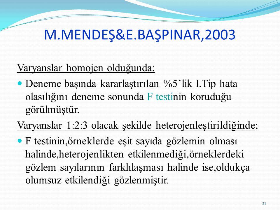 M.MENDEŞ&E.BAŞPINAR,2003 Varyanslar homojen olduğunda;