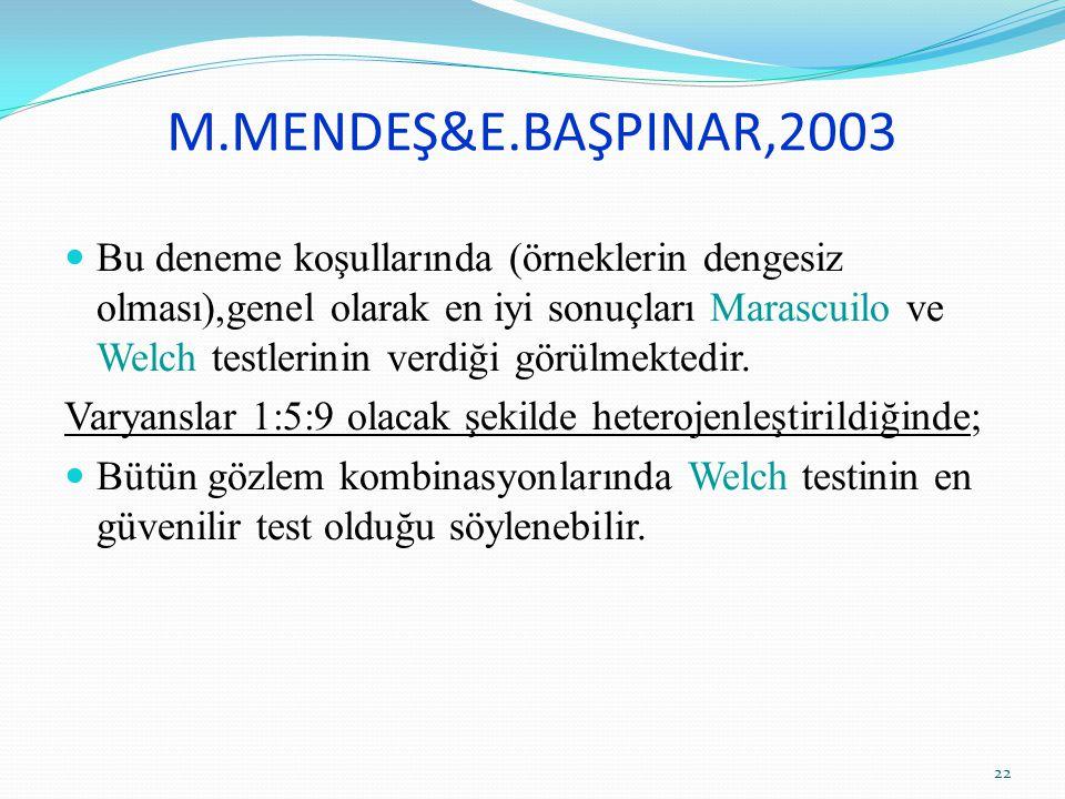 M.MENDEŞ&E.BAŞPINAR,2003