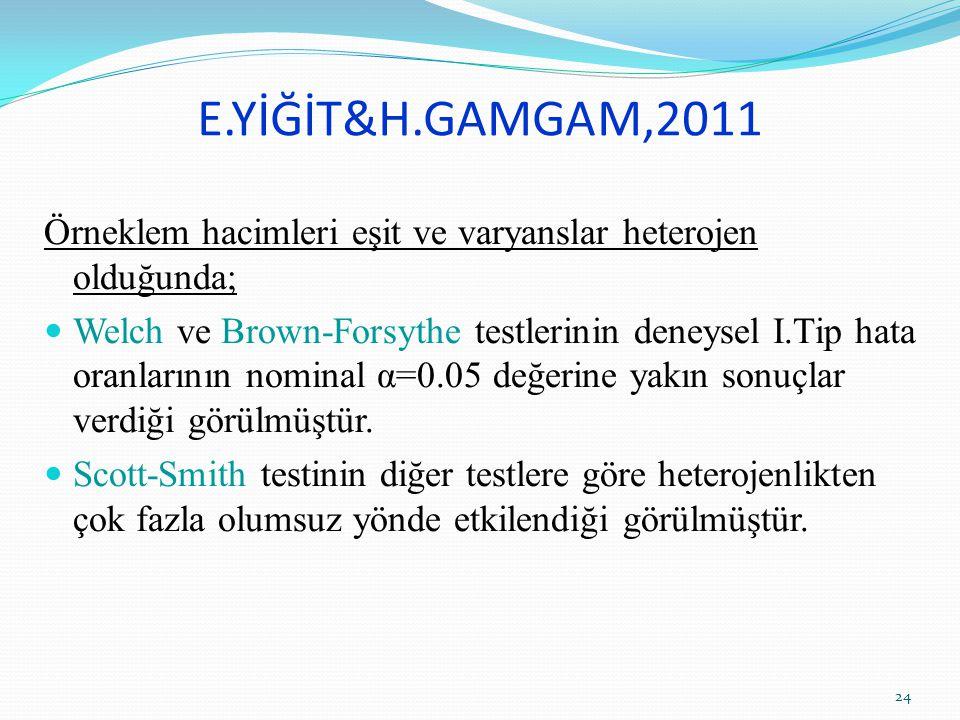 E.YİĞİT&H.GAMGAM,2011 Örneklem hacimleri eşit ve varyanslar heterojen olduğunda;