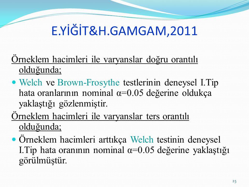 E.YİĞİT&H.GAMGAM,2011 Örneklem hacimleri ile varyanslar doğru orantılı olduğunda;